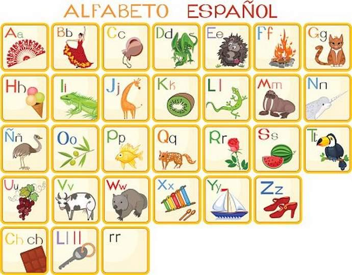 образование в Испании для иностранцев: испанский алфавит